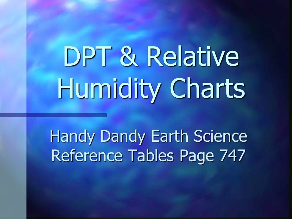 DPT & Relative Humidity Charts Handy Dandy Earth Science Reference Tables Page 747