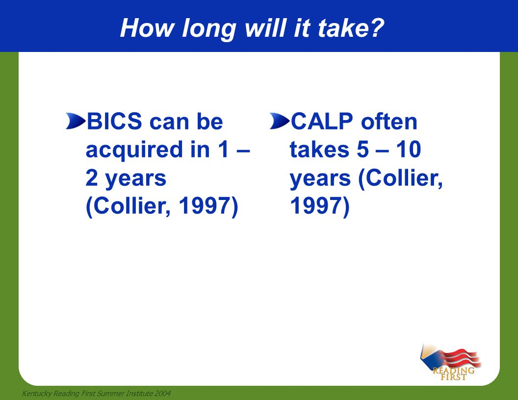 31 Kentucky Reading First Summer Institute 2004 How long will it take? BICS can be acquired in 1 – 2 years (Collier, 1997) CALP often takes 5 – 10 yea