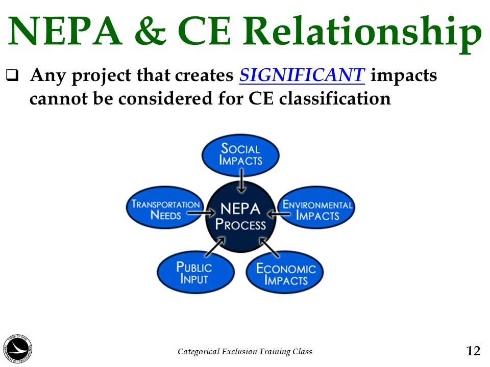 NEPA & CE Relationship  Any project that creates SIGNIFICANT impacts cannot be considered for CE classification 12 Categorical Exclusion Training Cla