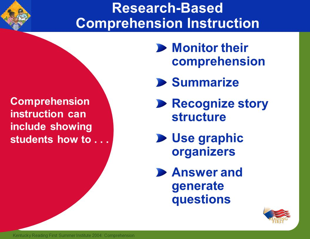 14 Kentucky Reading First Summer Institute 2004: Comprehension Research-Based Comprehension Instruction Comprehension instruction can include showing students how to...