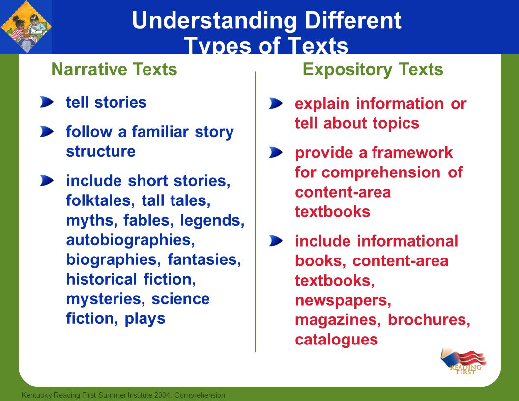 34 Kentucky Reading First Summer Institute 2004: Comprehension Understanding Different Types of Texts tell stories follow a familiar story structure i