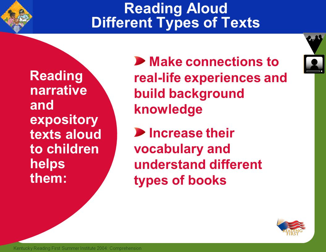 35 Kentucky Reading First Summer Institute 2004: Comprehension Reading Aloud Different Types of Texts Reading narrative and expository texts aloud to children helps them: Make connections to real-life experiences and build background knowledge Increase their vocabulary and understand different types of books