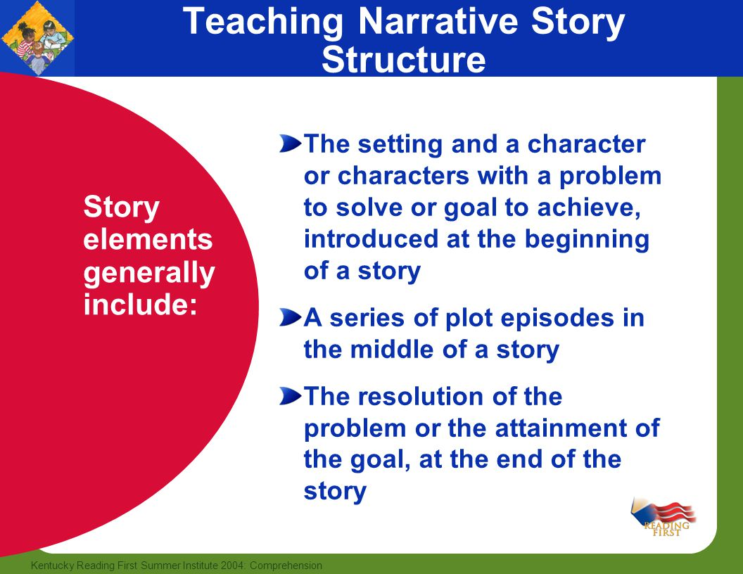 36 Kentucky Reading First Summer Institute 2004: Comprehension The setting and a character or characters with a problem to solve or goal to achieve, introduced at the beginning of a story A series of plot episodes in the middle of a story The resolution of the problem or the attainment of the goal, at the end of the story Teaching Narrative Story Structure Story elements generally include: