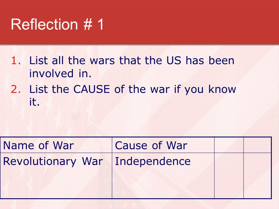 Reflection # 1 1.List all the wars that the US has been involved in. 2.List the CAUSE of the war if you know it. Name of WarCause of War Revolutionary