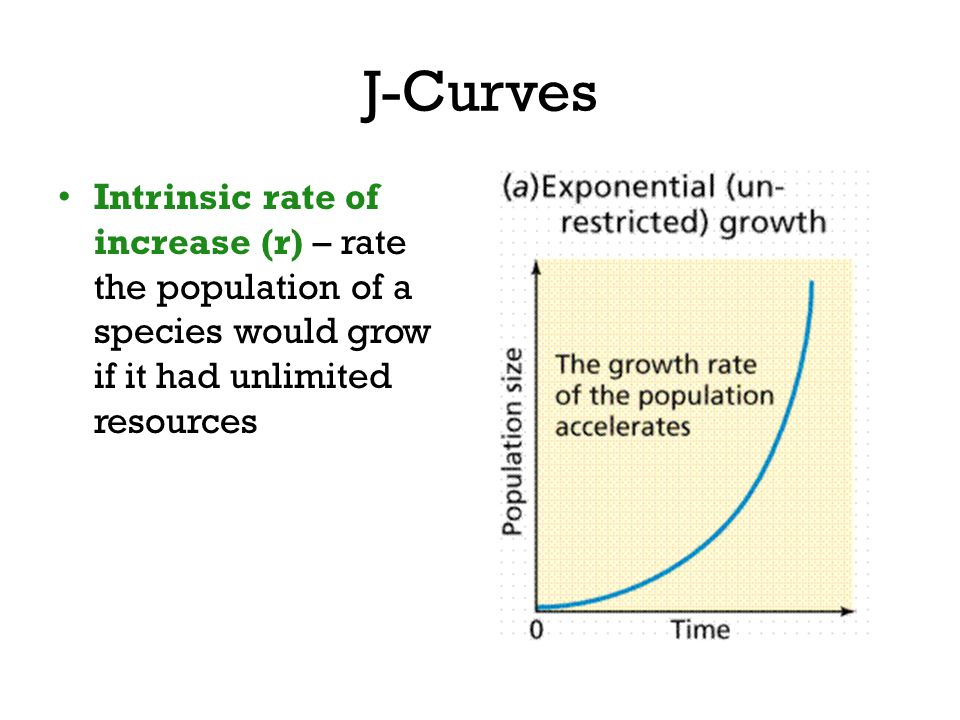 J-Curves Intrinsic rate of increase (r) – rate the population of a species would grow if it had unlimited resources