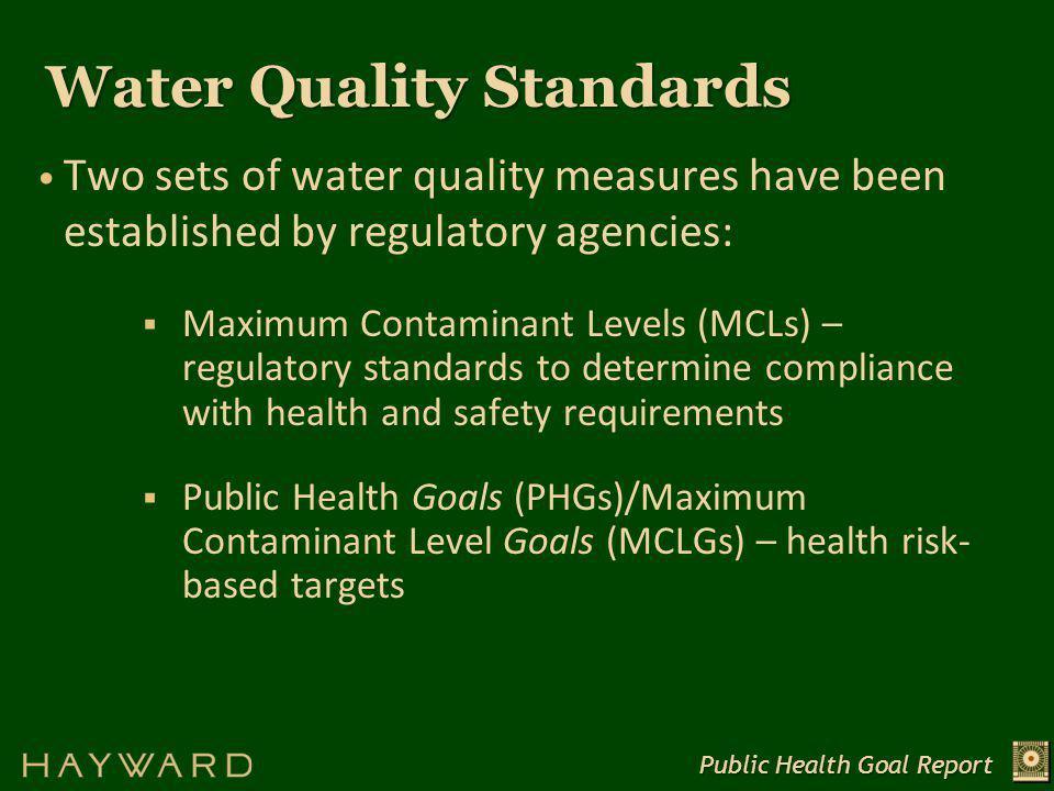 What are Maximum Contaminant Levels.