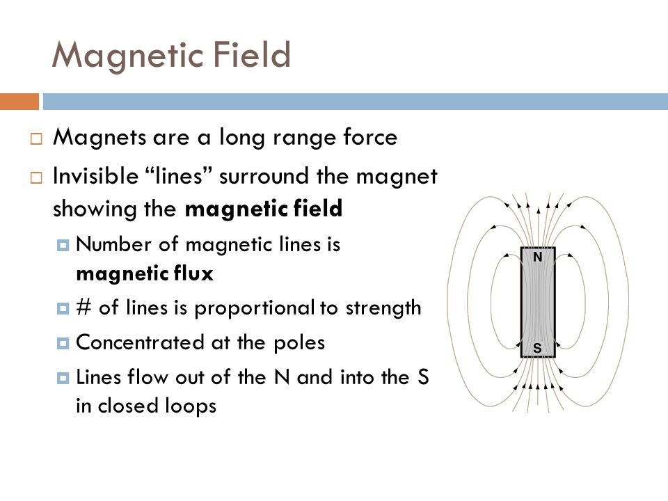 Electromagnetism  Electric currents through a wire create a magnetic field perpendicular to the current  First Right hand Rule  Direction of current  Thumb  Direction of magnetic field  Fingers coiled