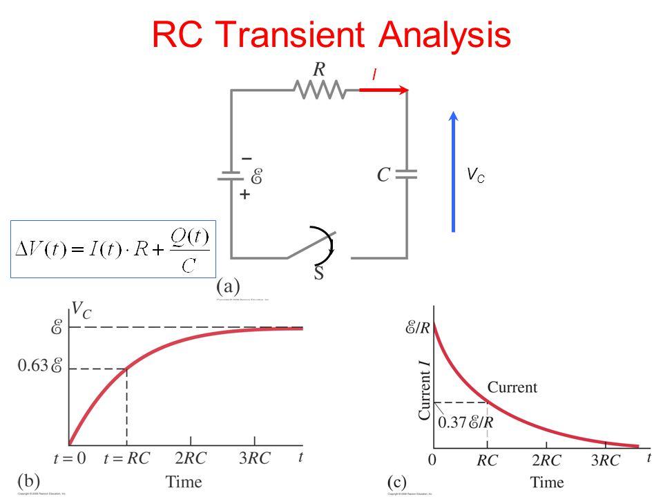 RC Transient Analysis VCVC I