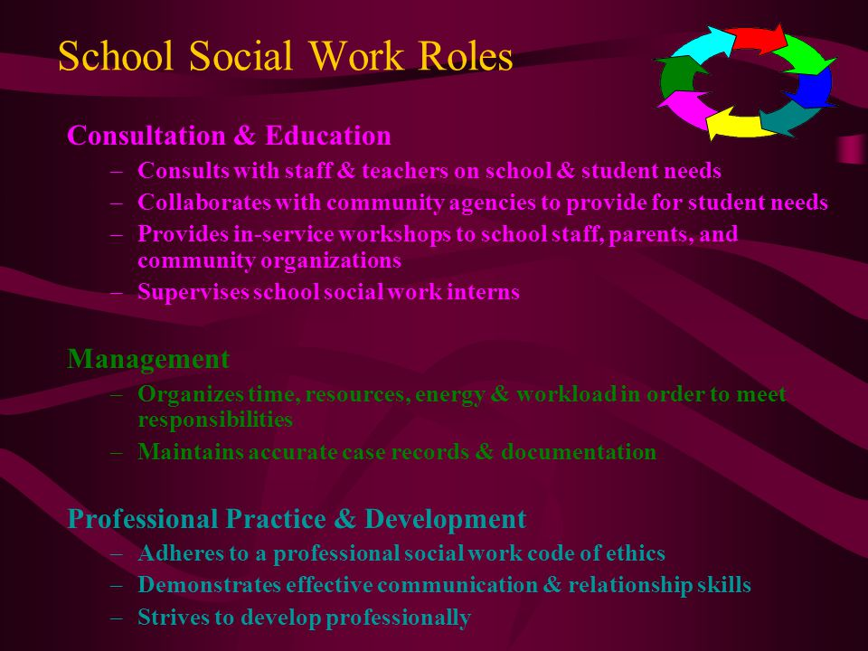 School Social Work Roles Consultation & Education –Consults with staff & teachers on school & student needs –Collaborates with community agencies to p