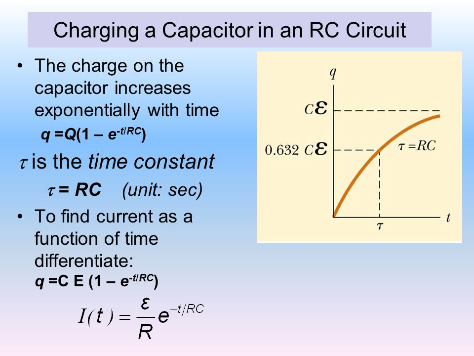 Charging a Capacitor in an RC Circuit The charge on the capacitor increases exponentially with time q =Q(1 – e -t/RC )  is the time constant  = RC (unit: sec) To find current as a function of time differentiate: q =C E (1 – e -t/RC )