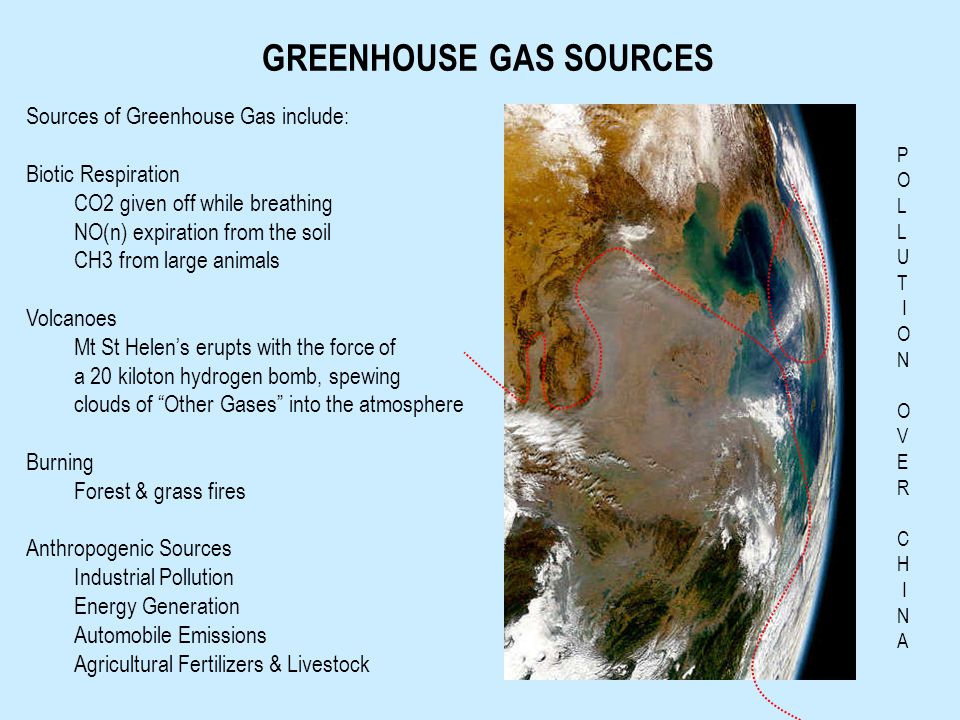 Sources of Greenhouse Gas include: Biotic Respiration CO2 given off while breathing NO(n) expiration from the soil CH3 from large animals Volcanoes Mt St Helen's erupts with the force of a 20 kiloton hydrogen bomb, spewing clouds of Other Gases into the atmosphere Burning Forest & grass fires Anthropogenic Sources Industrial Pollution Energy Generation Automobile Emissions Agricultural Fertilizers & Livestock GREENHOUSE GAS SOURCES P O L U T I O N O V E R C H I N A