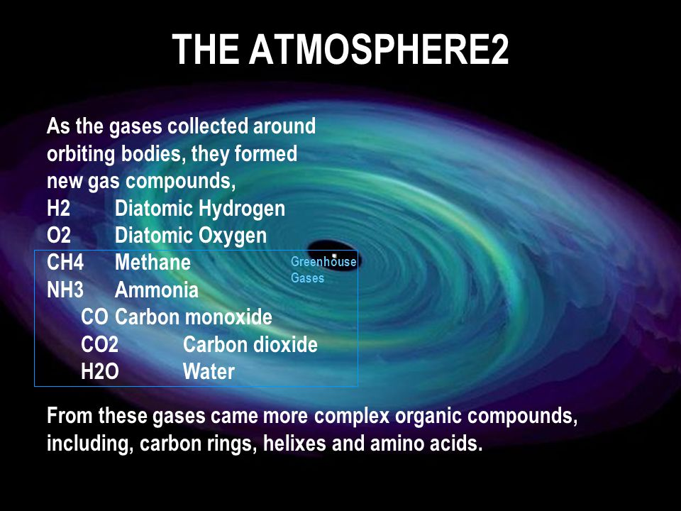 As the gases collected around orbiting bodies, they formed new gas compounds, H2Diatomic Hydrogen O2Diatomic Oxygen CH4Methane NH3Ammonia COCarbon monoxide CO2Carbon dioxide H2OWater Greenhouse Gases THE ATMOSPHERE2 From these gases came more complex organic compounds, including, carbon rings, helixes and amino acids.