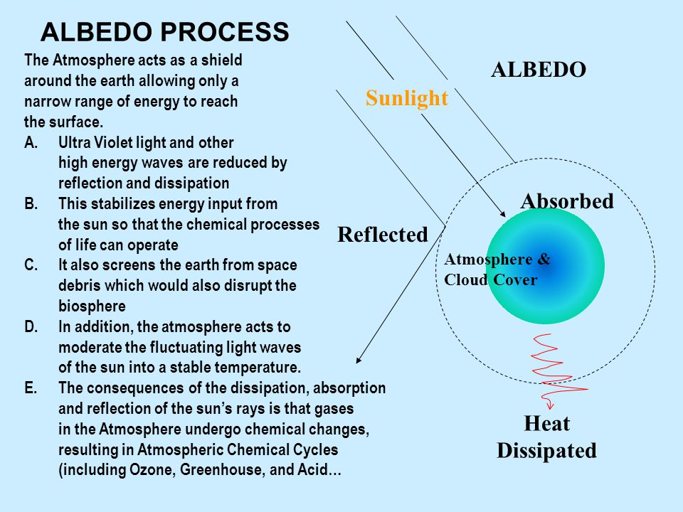 The Atmosphere acts as a shield around the earth allowing only a narrow range of energy to reach the surface.