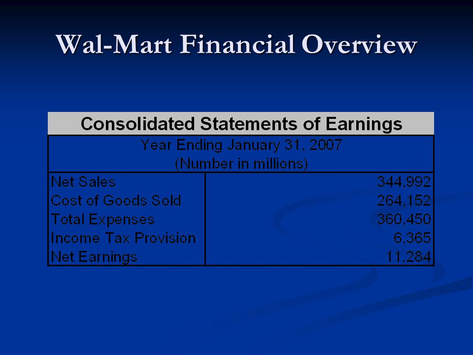 Wal-Mart Financial Overview