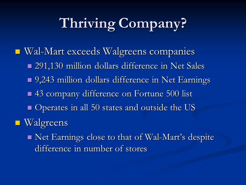 Thriving Company.