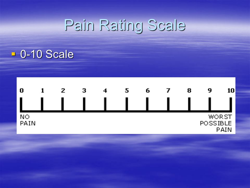  0-10 Scale