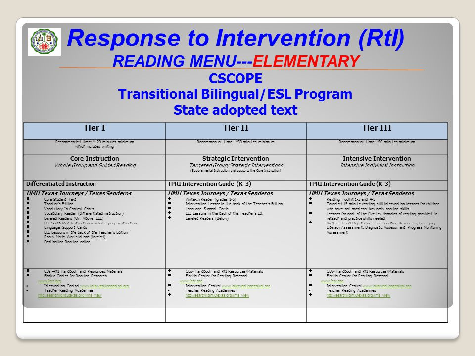 Response to Intervention (RtI) READING MENU---ELEMENTARY CSCOPE Transitional Bilingual/ESL Program State adopted text Tier ITier IITier III Recommended time: *120 minutes minimum which includes writing Recommended time: *30 minutes minimum Core Instruction Whole Group and Guided Reading Strategic Intervention Targeted Group/Strategic Interventions (Supplemental Instruction that supports the Core Instruction) Intensive Intervention Intensive Individual Instruction Differentiated InstructionTPRI Intervention Guide (K-3) HMH Texas Journeys / Texas Senderos  Core Student Text  Teacher's Edition  Vocabulary In Context Cards  Vocabulary Reader (differentiated instruction)  Leveled Readers (On, Above, ELL)  ELL Scaffolded Instruction in whole group instruction  Language Support Cards  ELL Lessons in the back of the Teacher's Edition  Ready-Made Workstations (leveled)  Destination Reading online HMH Texas Journeys / Texas Senderos  Write-In Reader (grades 1-5)  Intervention Lesson in the back of the Teacher's Edition  Language Support Cards  ELL Lessons in the back of the Teacher's Ed.