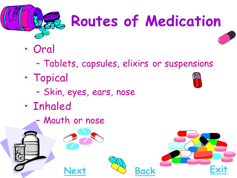 Routes of Medication Oral –Tablets, capsules, elixirs or suspensions Topical –Skin, eyes, ears, nose Inhaled –Mouth or nose Back Next Exit