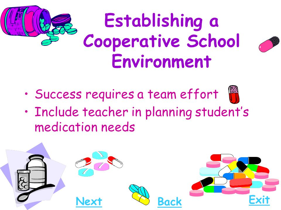 Establishing a Cooperative School Environment Success requires a team effort Include teacher in planning student's medication needs Back Next Exit