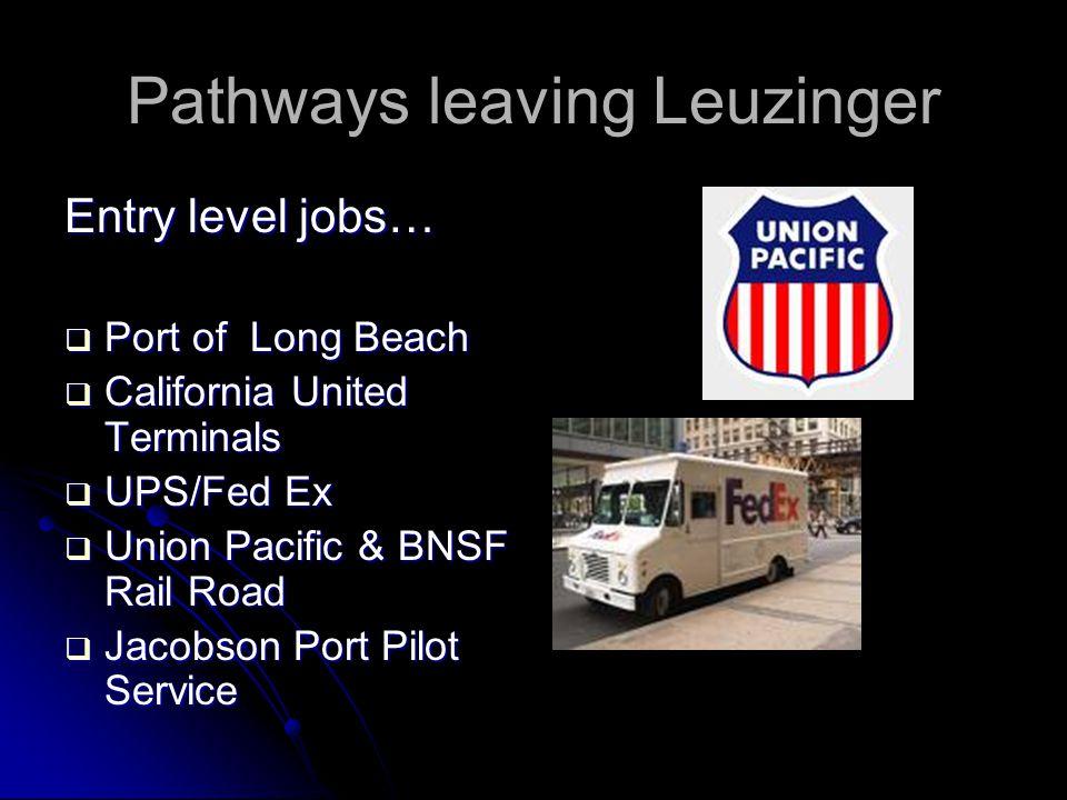 Pathways leaving Leuzinger Entry level jobs…  Port of Long Beach  California United Terminals  UPS/Fed Ex  Union Pacific & BNSF Rail Road  Jacobson Port Pilot Service