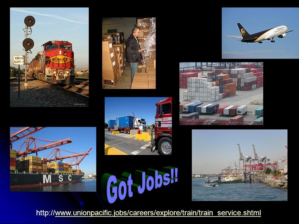 What is Global Logistics?
