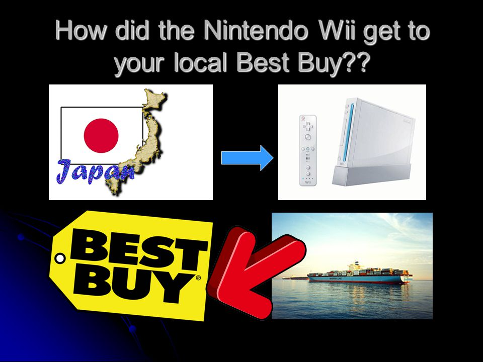 How did the Nintendo Wii get to your local Best Buy??