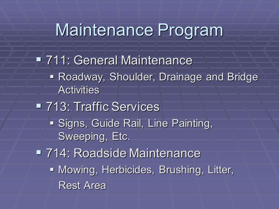 Maintenance Program  711: General Maintenance  Roadway, Shoulder, Drainage and Bridge Activities  713: Traffic Services  Signs, Guide Rail, Line P