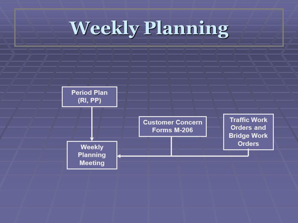 Weekly Planning Weekly Planning Meeting Customer Concern Forms M-206 Traffic Work Orders and Bridge Work Orders Period Plan (RI, PP)