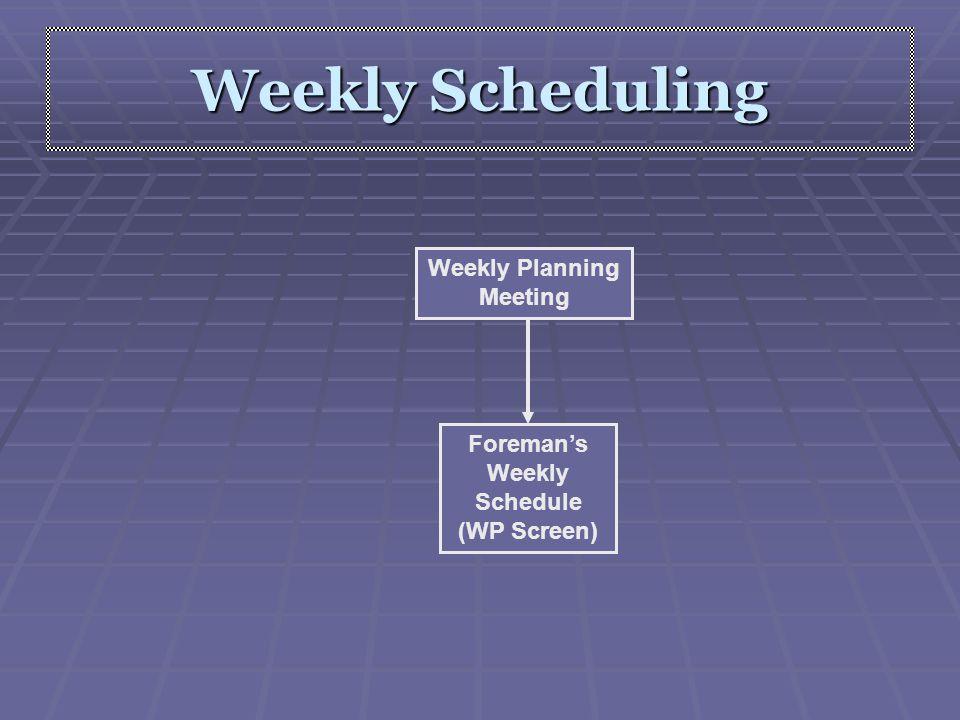 Weekly Scheduling Foreman's Weekly Schedule (WP Screen) Weekly Planning Meeting