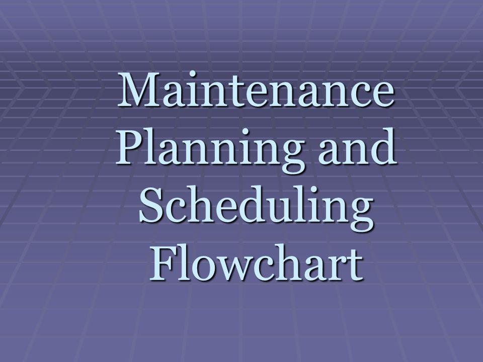 Maintenance Planning and Scheduling Flowchart