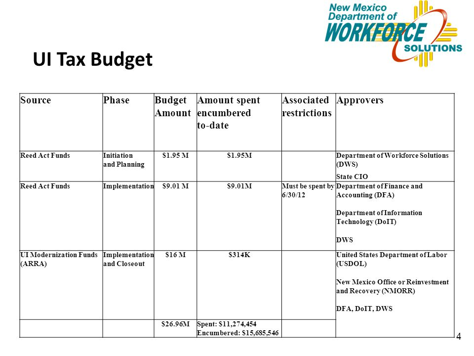 4 UI Tax Budget SourcePhaseBudget Amount Amount spent encumbered to-date Associated restrictions Approvers Reed Act Funds Initiation and Planning $1.95 M Department of Workforce Solutions (DWS) State CIO Reed Act FundsImplementation$9.01 M Must be spent by 6/30/12 Department of Finance and Accounting (DFA) Department of Information Technology (DoIT) DWS UI Modernization Funds (ARRA) Implementation and Closeout $16 M $314K United States Department of Labor (USDOL) New Mexico Office or Reinvestment and Recovery (NMORR) DFA, DoIT, DWS $26.96M Spent: $11,274,454 Encumbered: $15,685,546