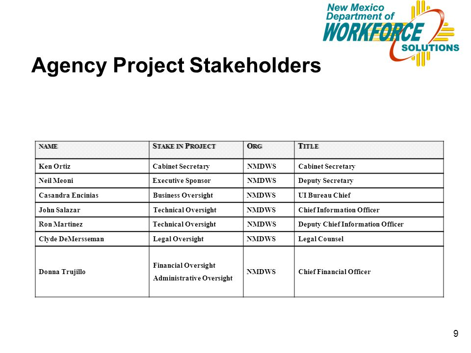 Agency Project Stakeholders 9NAME S TAKE IN P ROJECT O RG T ITLE Ken OrtizCabinet SecretaryNMDWSCabinet Secretary Neil MeoniExecutive SponsorNMDWSDeputy Secretary Casandra EnciniasBusiness OversightNMDWSUI Bureau Chief John SalazarTechnical OversightNMDWSChief Information Officer Ron MartinezTechnical OversightNMDWSDeputy Chief Information Officer Clyde DeMerssemanLegal OversightNMDWSLegal Counsel Donna Trujillo Financial Oversight Administrative Oversight NMDWSChief Financial Officer