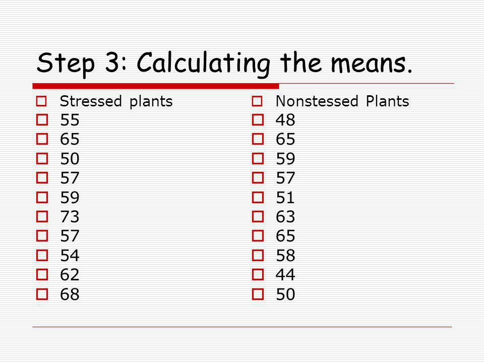 Step 3: Calculating the means.