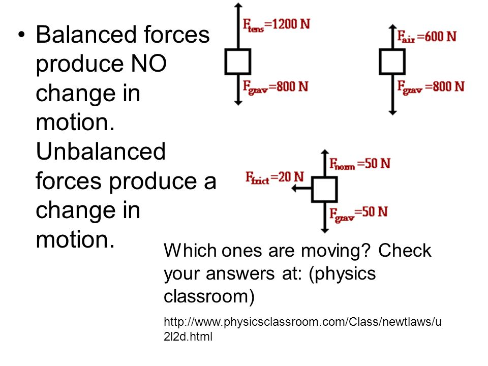 Balanced forces produce NO change in motion. Unbalanced forces produce a change in motion.