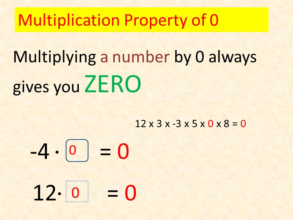 Multiplying a number by 0 always gives you ZERO -4 = 0 0 12 = 0 Multiplication Property of 0 0 12 x 3 x -3 x 5 x 0 x 8 = 0
