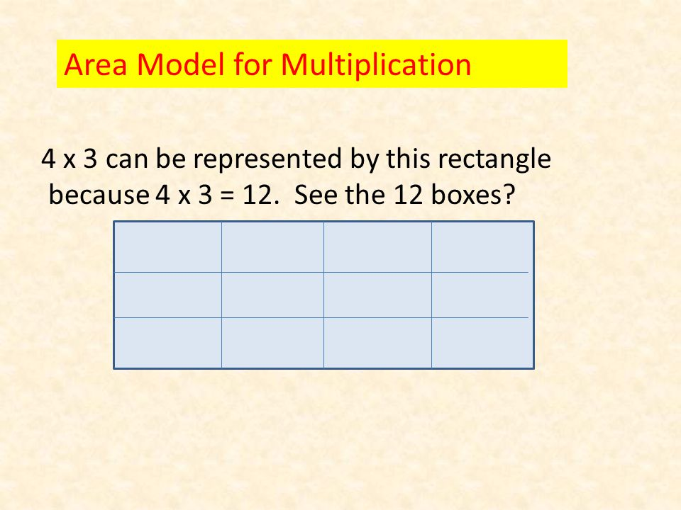 Area Model for Multiplication 4 x 3 can be represented by this rectangle because 4 x 3 = 12.
