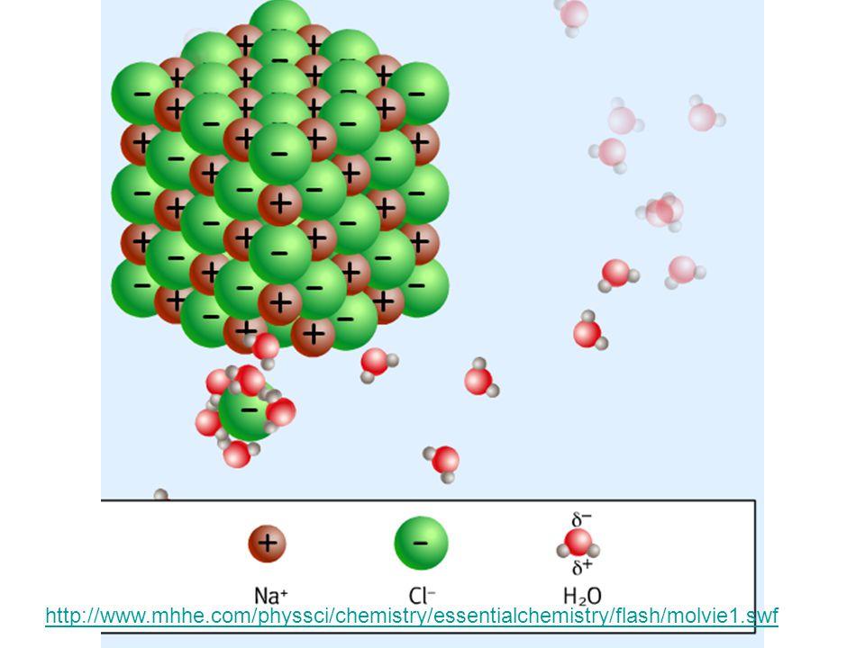 http://www.mhhe.com/physsci/chemistry/essentialchemistry/flash/molvie1.swf
