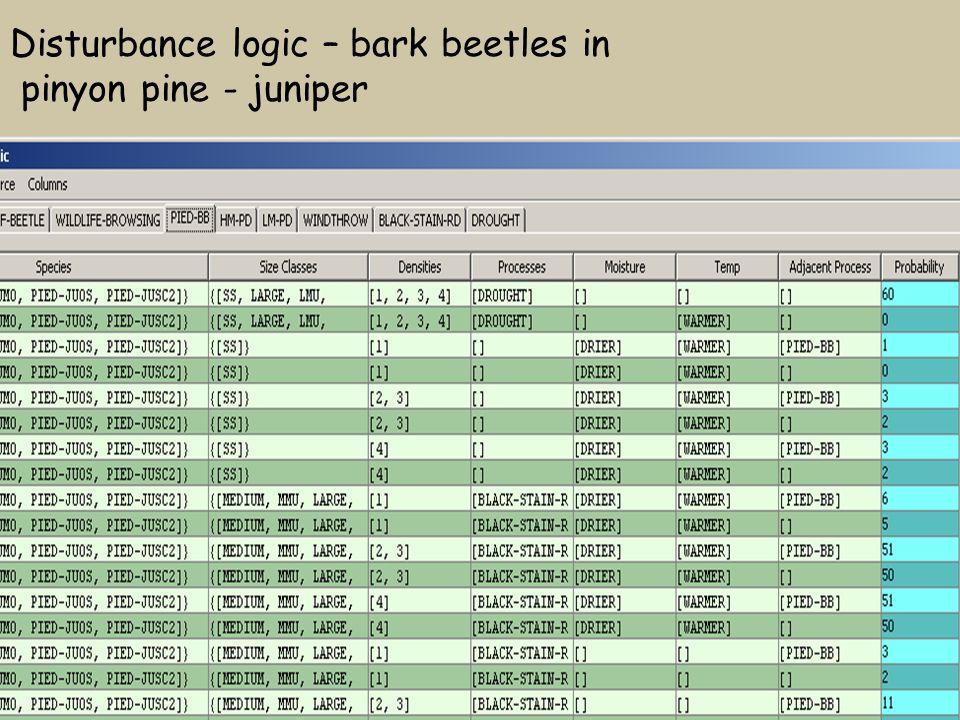 Disturbance logic – bark beetles in pinyon pine - juniper