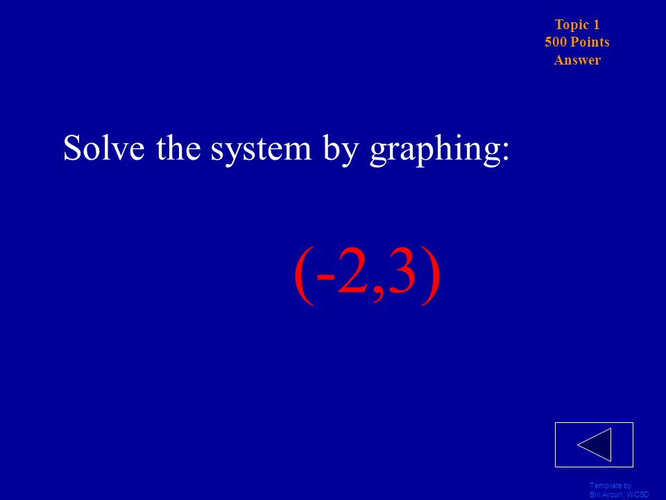 Template by Bill Arcuri, WCSD Topic 1 500 Points Column 1Column 2 Solve the system by graphing: