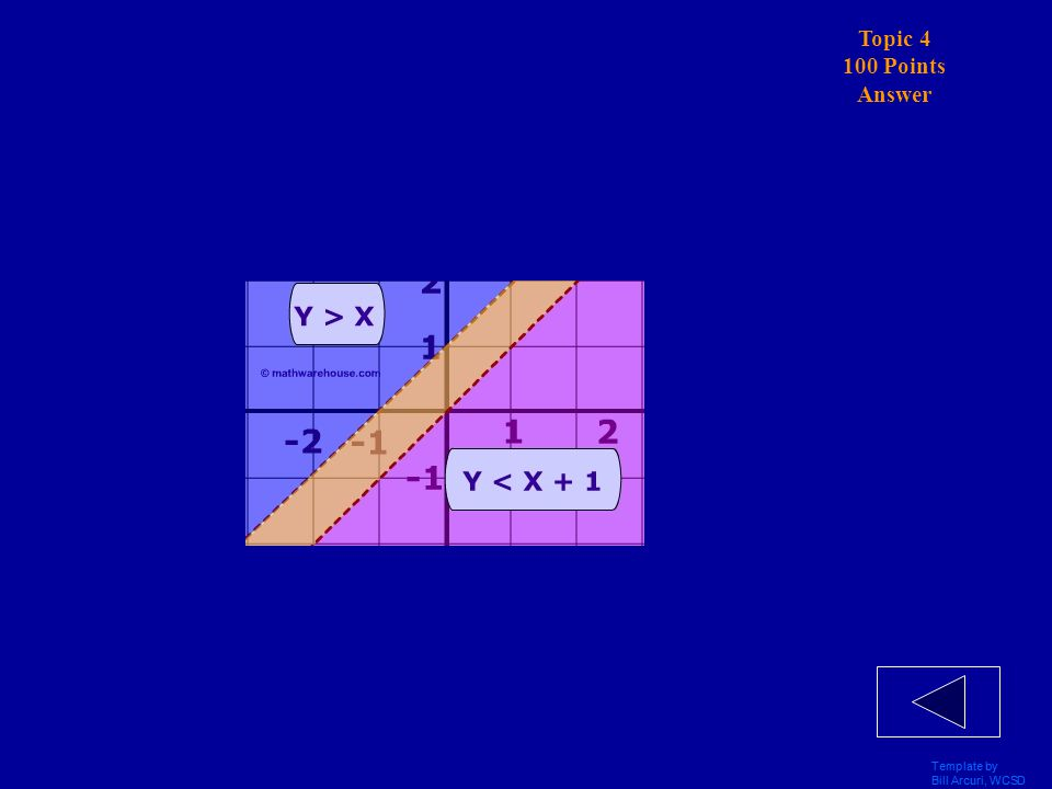 Template by Bill Arcuri, WCSD Topic 4 100 Points Solve the system of inequalities : y > x y < x + 1