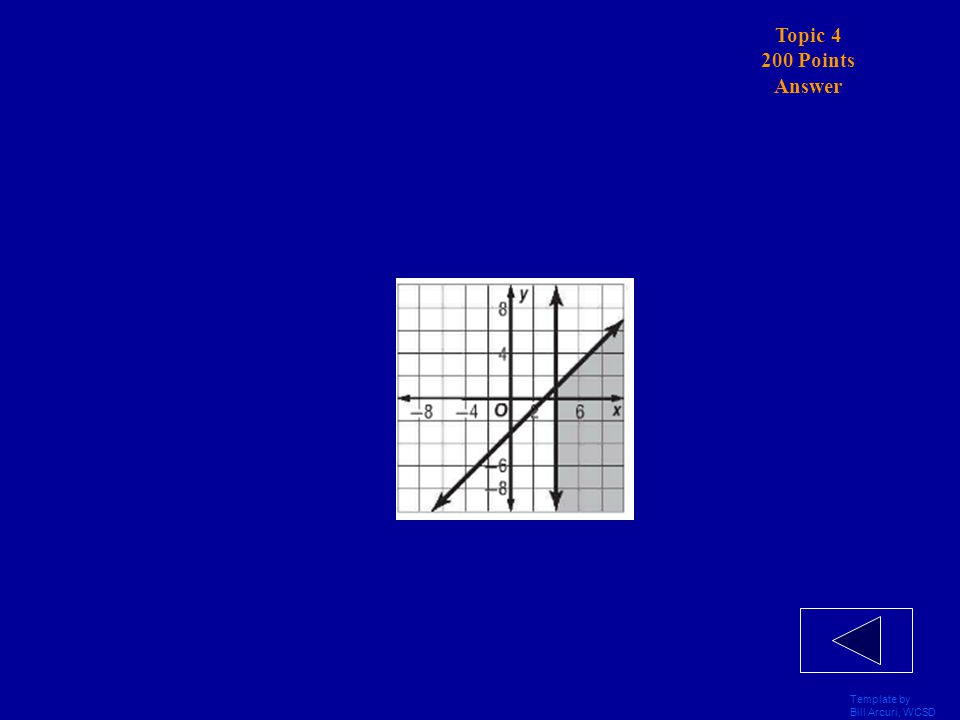 Template by Bill Arcuri, WCSD Topic 4 200 Points Solve the system of inequalities :