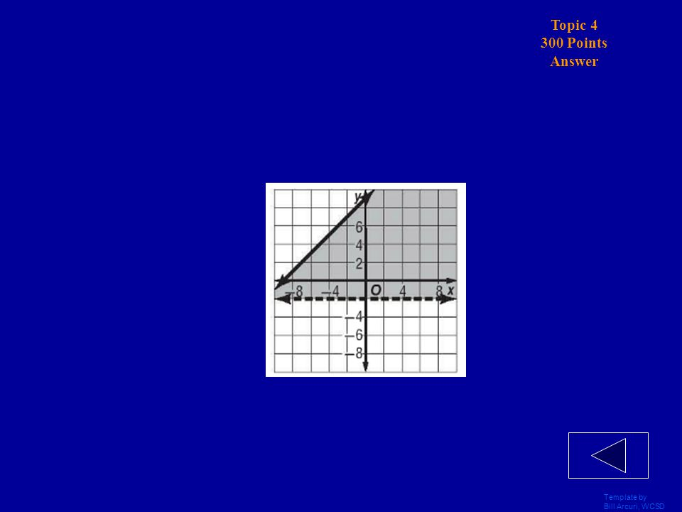 Template by Bill Arcuri, WCSD Topic 4 300 Points Solve the system of inequalities :