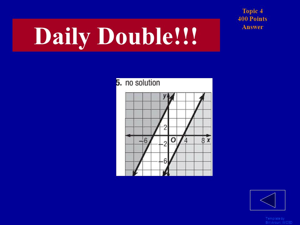 Template by Bill Arcuri, WCSD Topic 4 400 Points Solve the system of inequalities : Daily Double!!!