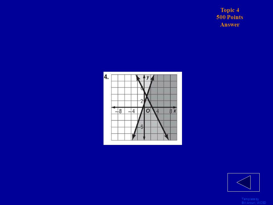 Template by Bill Arcuri, WCSD Topic 4 500 Points Solve the system of inequalities :