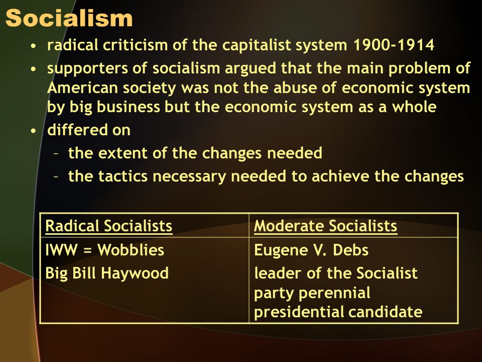 Socialism radical criticism of the capitalist system 1900-1914 supporters of socialism argued that the main problem of American society was not the abuse of economic system by big business but the economic system as a whole differed on –the extent of the changes needed –the tactics necessary needed to achieve the changes Radical SocialistsModerate Socialists IWW = Wobblies Big Bill Haywood Eugene V.