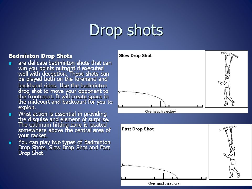 Drop shots Badminton Drop Shots are delicate badminton shots that can win you points outright if executed well with deception. These shots can be play