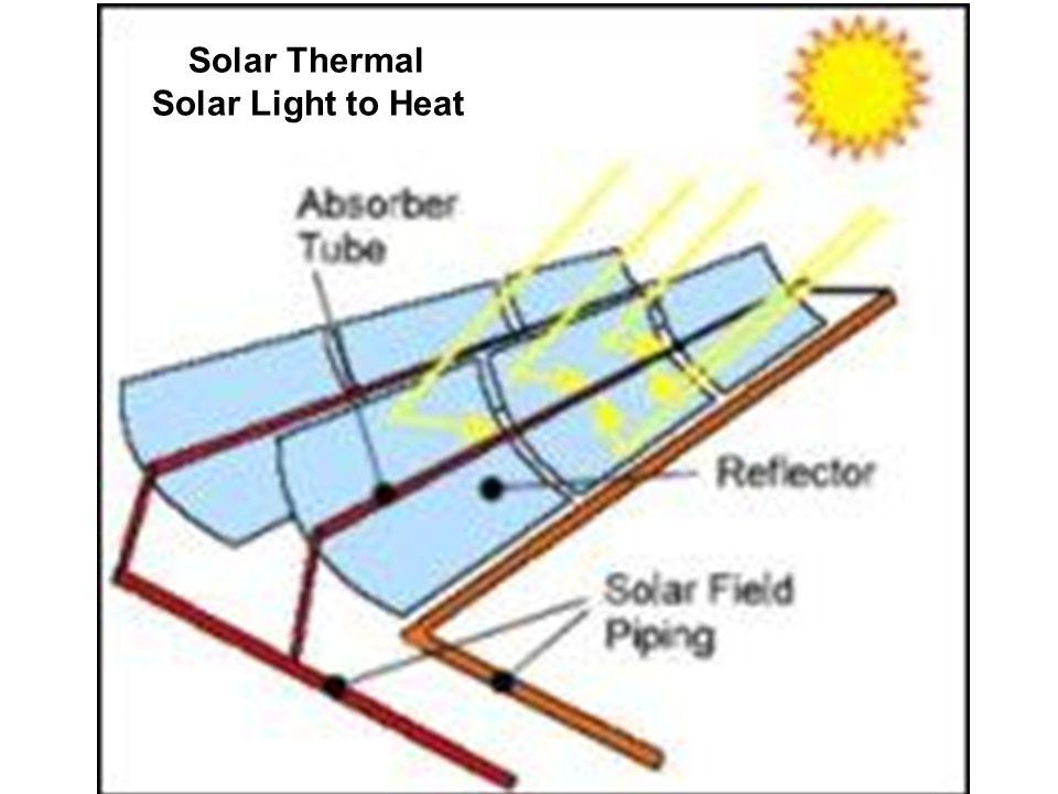 Solar Thermal Solar Light to Heat