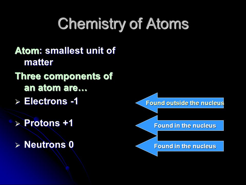ATOMS Atomic Number= # of Protons 11 Na Atomic Weight = p + + n 0 ISOTOPES= Same # of p + and e - Different # of n 0 Ions= Different # of p + and e -