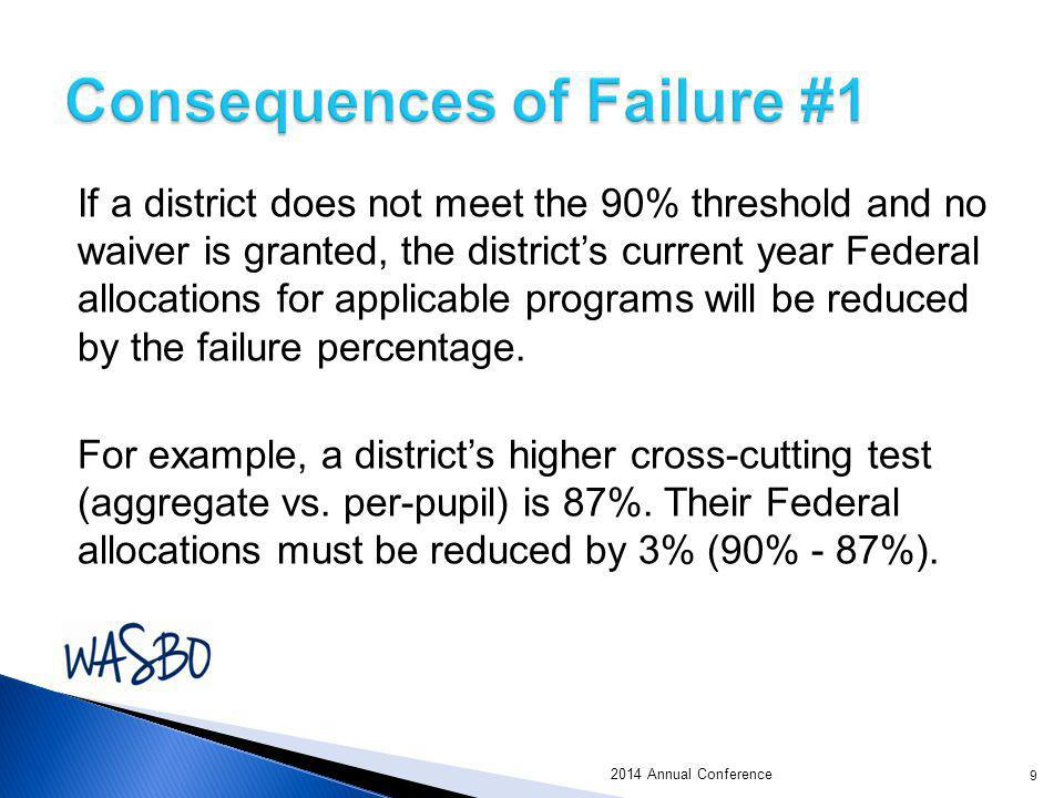 If a district does not meet the 90% threshold and no waiver is granted, the district's current year Federal allocations for applicable programs will b