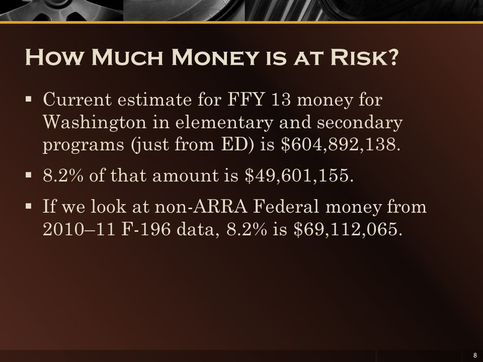 How Much Money is at Risk.